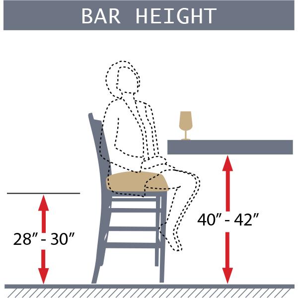bar stool diagram