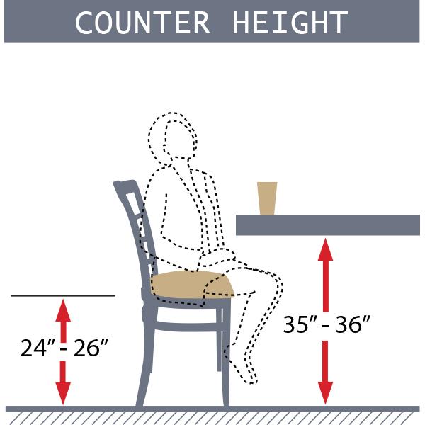 counter stool diagram