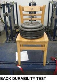 Back Strength Test
